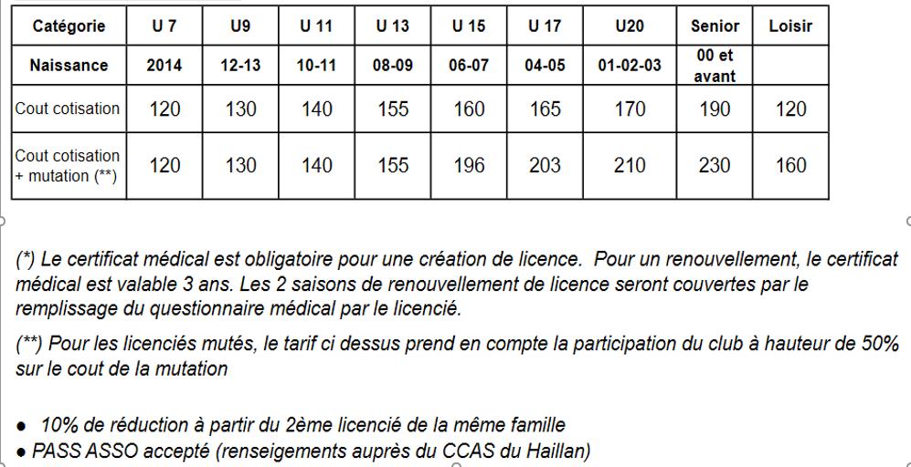 basket tarifs 2021-2022